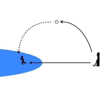 池ポチャを防ぐ方法図解