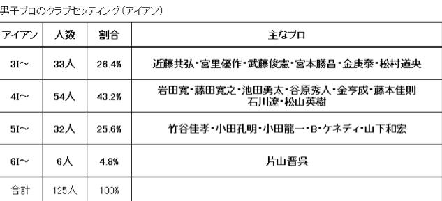 スクリーンショット 2015-12-05 14.38.24
